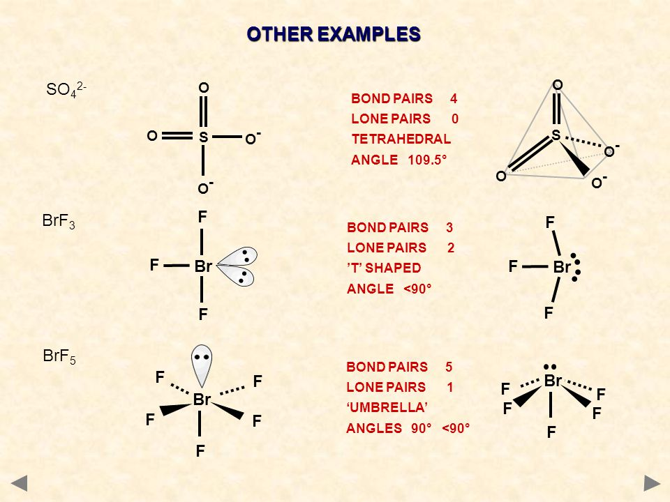 OTHER EXAMPLES BrF 5 BOND PAIRS 5 LONE PAIRS 1 'UMBRELLA' ANGLES 90° <90° F F F F Br F F F F F F BrF 3 BOND PAIRS 3 LONE PAIRS 2 'T' SHAPED ANGLE <90°