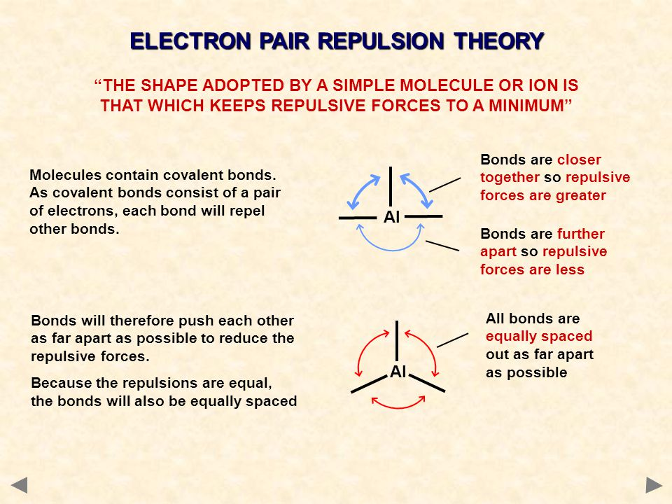 ELECTRON PAIR REPULSION THEORY THE SHAPE ADOPTED BY A SIMPLE MOLECULE OR ION IS THAT WHICH KEEPS REPULSIVE FORCES TO A MINIMUM MOLECULES WITHOUT LONE PAIRSMOLECULES WITH LONE PAIRS Because of the equal repulsive forces between bond pairs, most simple molecules, (ones with a central atom and others bonded to it), have standard shapes with equal bond angles.