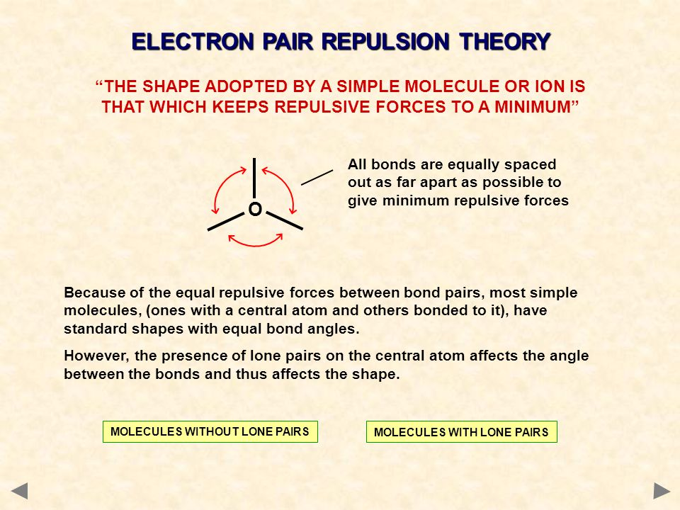 "ELECTRON PAIR REPULSION THEORY ""THE SHAPE ADOPTED BY A SIMPLE MOLECULE OR ION IS THAT WHICH KEEPS REPULSIVE FORCES TO A MINIMUM"" MOLECULES WITHOUT LON"