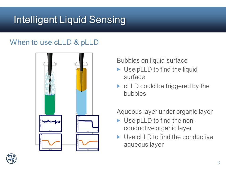 10 Intelligent Liquid Sensing When to use cLLD & pLLD Bubbles on liquid surface  Use pLLD to find the liquid surface  cLLD could be triggered by the