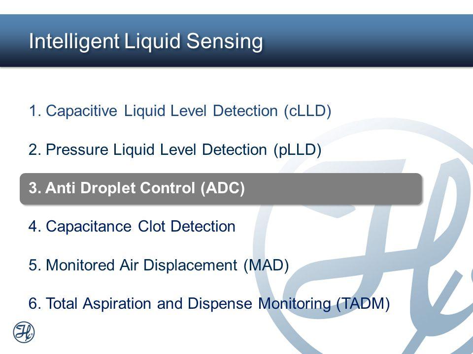 11 Intelligent Liquid Sensing 1. Capacitive Liquid Level Detection (cLLD) 2. Pressure Liquid Level Detection (pLLD) 3. Anti Droplet Control (ADC) 4. C