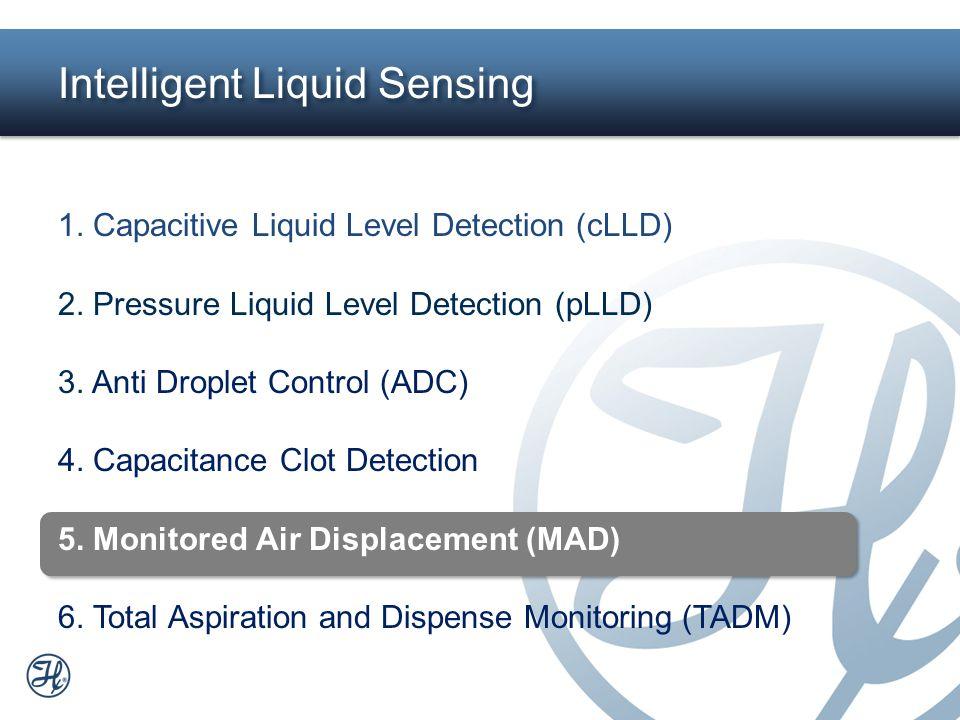 23 Intelligent Liquid Sensing 1. Capacitive Liquid Level Detection (cLLD) 2. Pressure Liquid Level Detection (pLLD) 3. Anti Droplet Control (ADC) 4. C