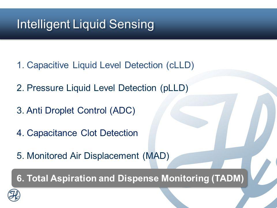 28 Intelligent Liquid Sensing 1. Capacitive Liquid Level Detection (cLLD) 2. Pressure Liquid Level Detection (pLLD) 3. Anti Droplet Control (ADC) 4. C