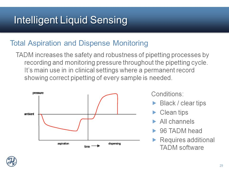 29 Intelligent Liquid Sensing Total Aspiration and Dispense Monitoring TADM increases the safety and robustness of pipetting processes by recording an