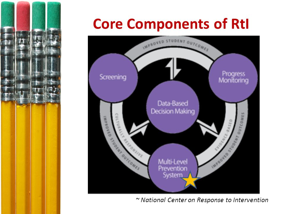 Core Components of RtI ~ National Center on Response to Intervention