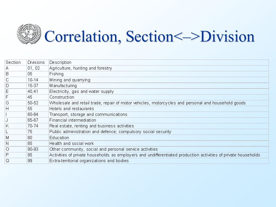 Correlation, Section Division
