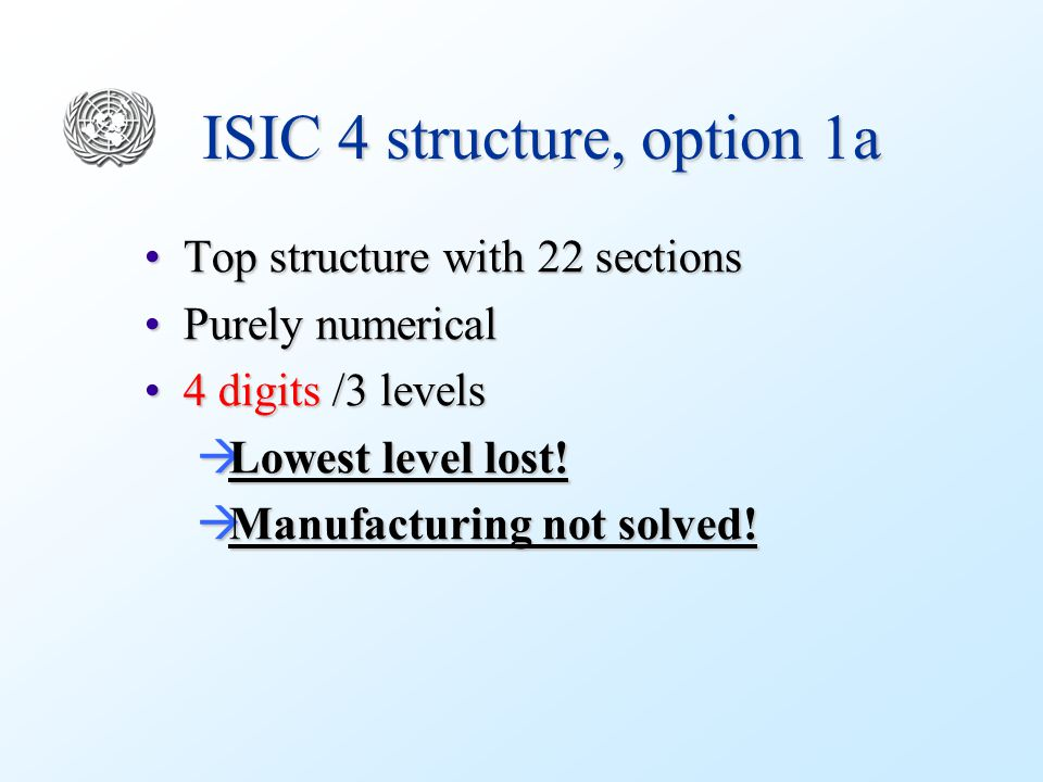ISIC 4 structure, option 4a Additional top-level (<10 categories)Additional top-level (<10 categories) 1 level letter coded 1 level letter coded 5 levels (4 digits+1 letter)5 levels (4 digits+1 letter)  Unattached letter-code -level (~status quo)