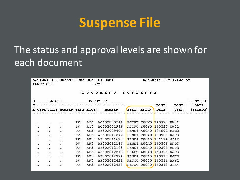 Suspense File The status and approval levels are shown for each document
