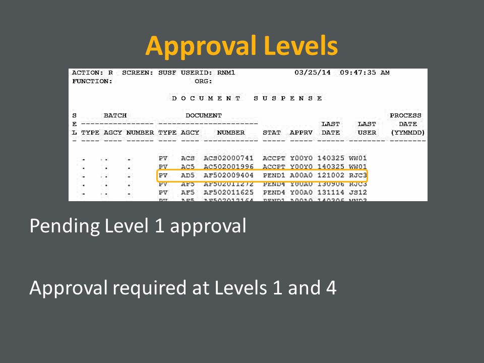 Approval Levels Pending Level 1 approval Approval required at Levels 1 and 4