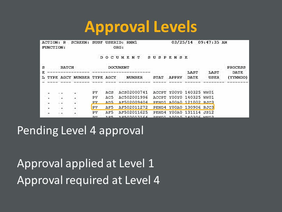 Approval Levels Pending Level 4 approval Approval applied at Level 1 Approval required at Level 4