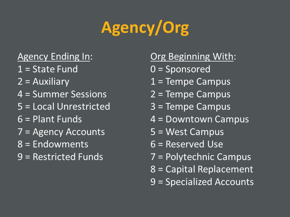 Agency/Org Agency Ending In: 1 = State Fund 2 = Auxiliary 4 = Summer Sessions 5 = Local Unrestricted 6 = Plant Funds 7 = Agency Accounts 8 = Endowments 9 = Restricted Funds Org Beginning With: 0 = Sponsored 1 = Tempe Campus 2 = Tempe Campus 3 = Tempe Campus 4 = Downtown Campus 5 = West Campus 6 = Reserved Use 7 = Polytechnic Campus 8 = Capital Replacement 9 = Specialized Accounts