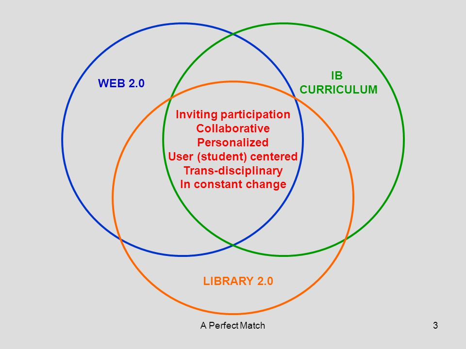 A Perfect Match4 School library 2.0 in support of the IB curriculum Library is a physical space and a cyberspace, accessible to its users from any location and at any time It is a mash up of traditional library services and innovative Web 2.0 services Provides contents in various formats to meet students' personalized needs Collaborative in creating library resources and services Makes use of Web 2.0 applications and services Uses social bookmarking to create on-demand resource guides and on-the-fly pathfinders to support IB curriculum needs In constant change
