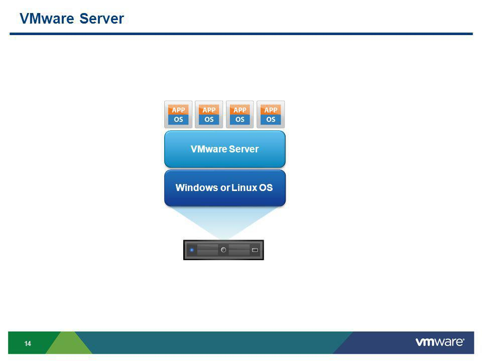 14 VMware vSphere VMware Server Windows or Linux OS VMware Server