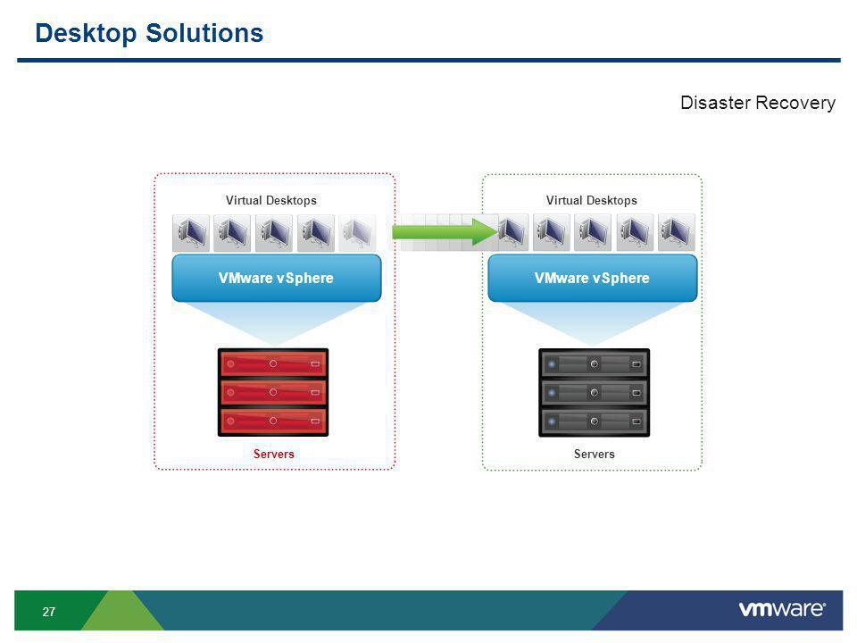 27 VMware vSphere Desktop Solutions Disaster Recovery VMware vSphere Virtual Desktops Servers