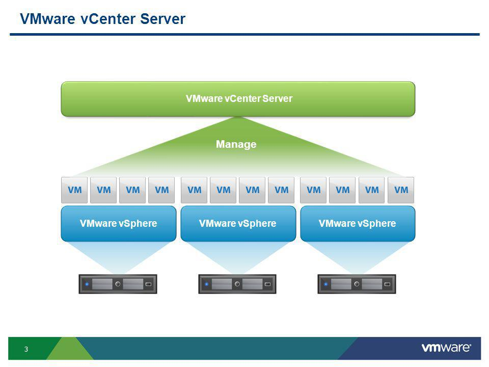 3 VMware vCenter Server VMware vSphere VMware vCenter Server Manage