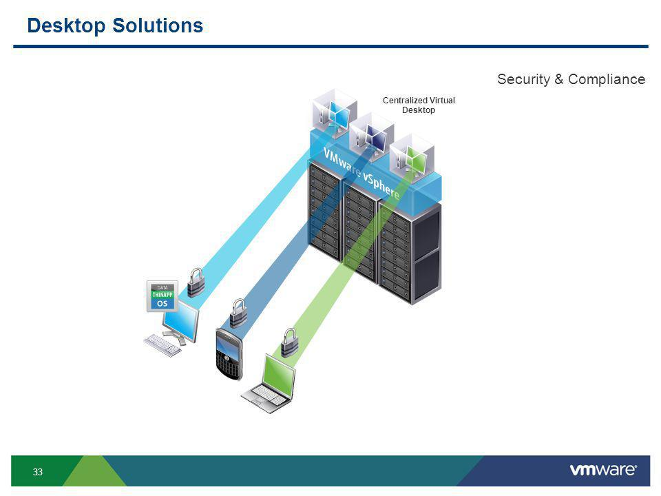 33 Desktop Solutions Security & Compliance Centralized Virtual Desktop