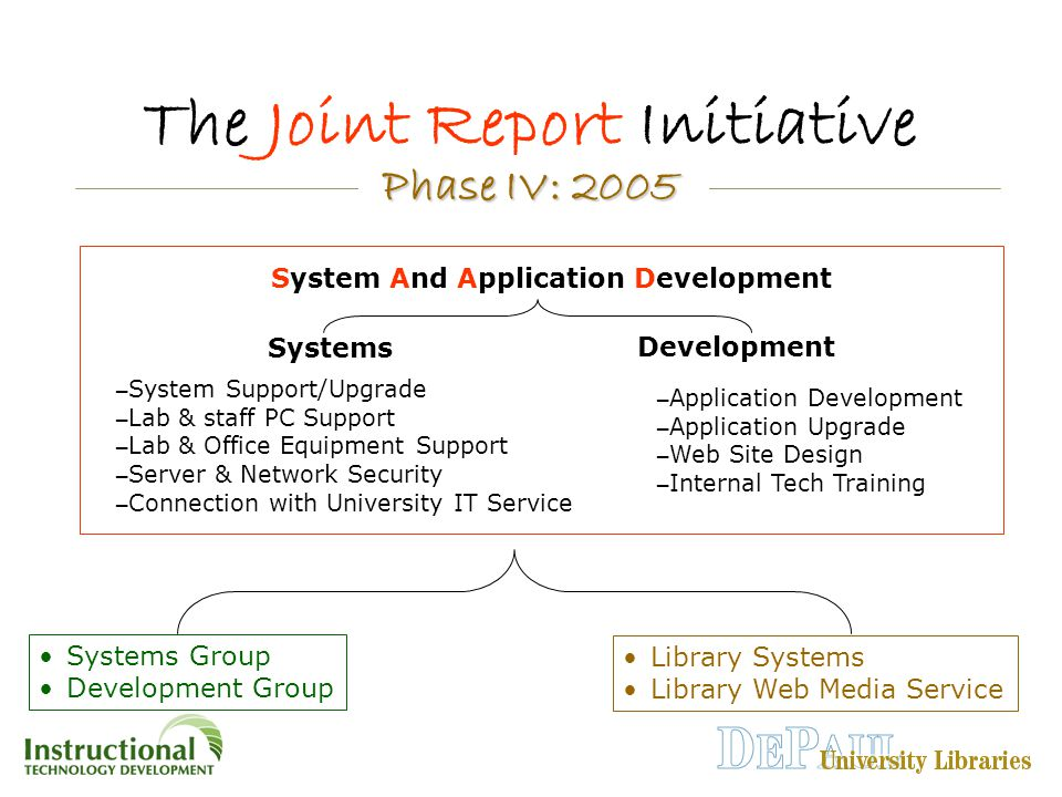 The Joint Report Initiative Phase IV: 2005 Phase IV: 2005 Systems Group Development Group Library Systems Library Web Media Service System And Application Development Systems Development –System Support/Upgrade –Lab & staff PC Support –Lab & Office Equipment Support –Server & Network Security –Connection with University IT Service –Application Development –Application Upgrade –Web Site Design –Internal Tech Training