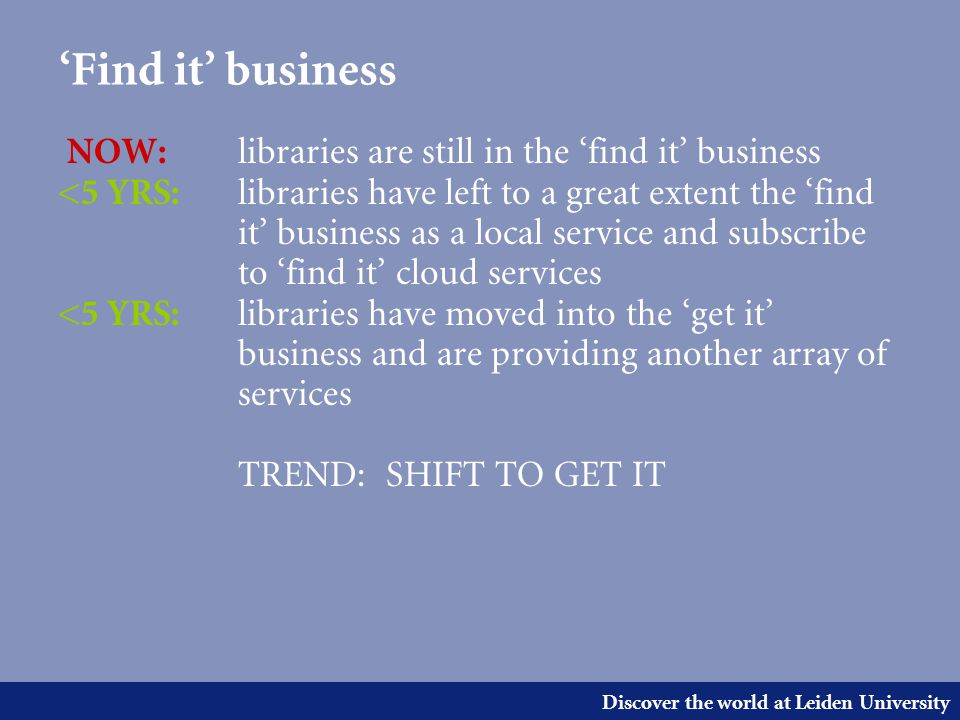 Discover the world at Leiden University 'Find it' business NOW: libraries are still in the 'find it' business <5 YRS: libraries have left to a great extent the 'find it' business as a local service and subscribe to 'find it' cloud services <5 YRS: libraries have moved into the 'get it' business and are providing another array of services TREND: SHIFT TO GET IT
