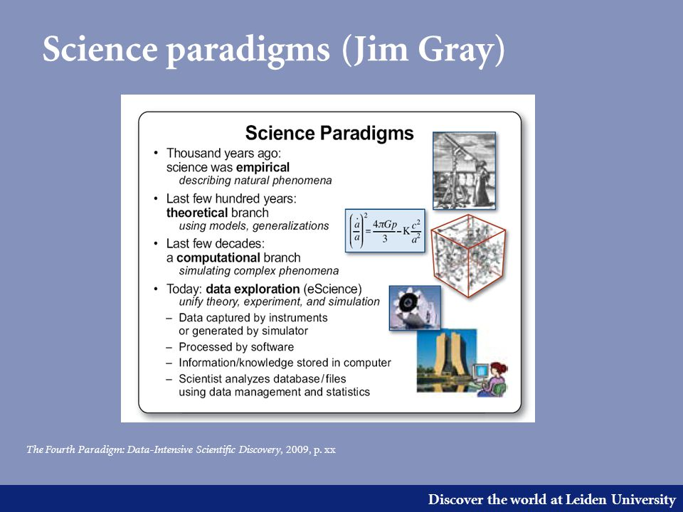 Discover the world at Leiden University Science paradigms (Jim Gray) The Fourth Paradigm: Data-Intensive Scientific Discovery, 2009, p.