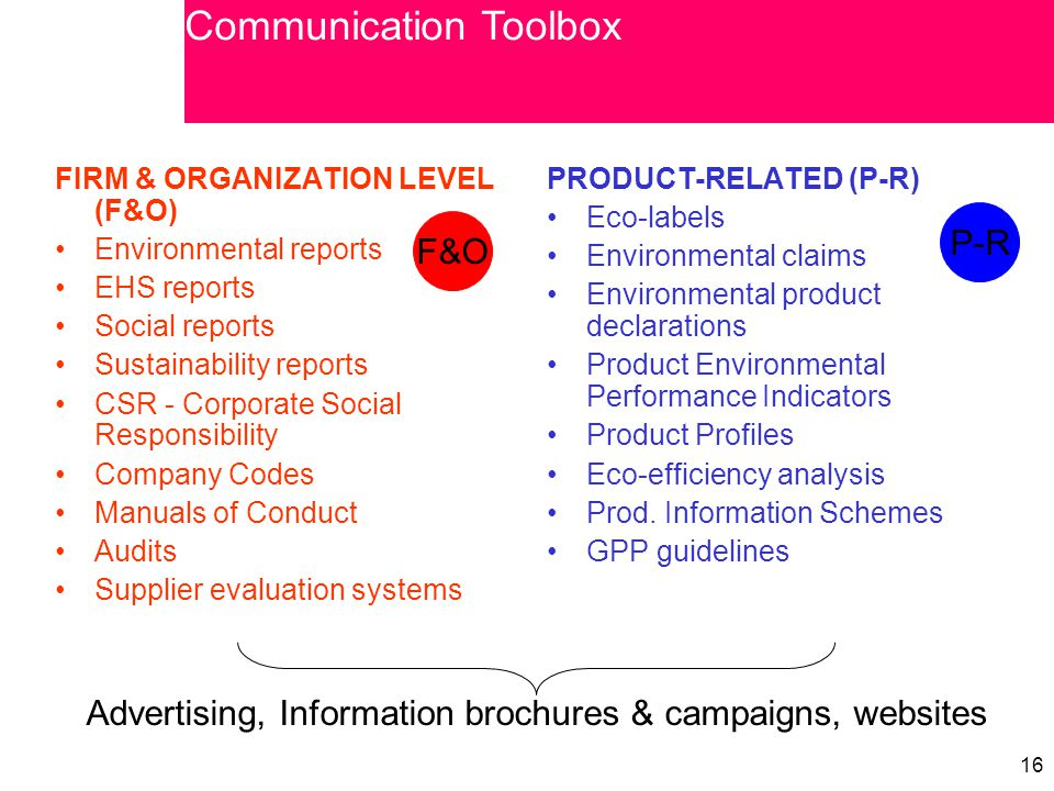 16 FIRM & ORGANIZATION LEVEL (F&O) Environmental reports EHS reports Social reports Sustainability reports CSR - Corporate Social Responsibility Company Codes Manuals of Conduct Audits Supplier evaluation systems PRODUCT-RELATED (P-R) Eco-labels Environmental claims Environmental product declarations Product Environmental Performance Indicators Product Profiles Eco-efficiency analysis Prod.