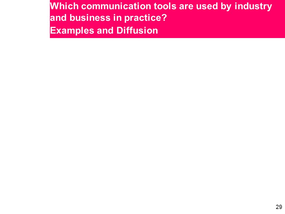 29 Which communication tools are used by industry and business in practice? Examples and Diffusion