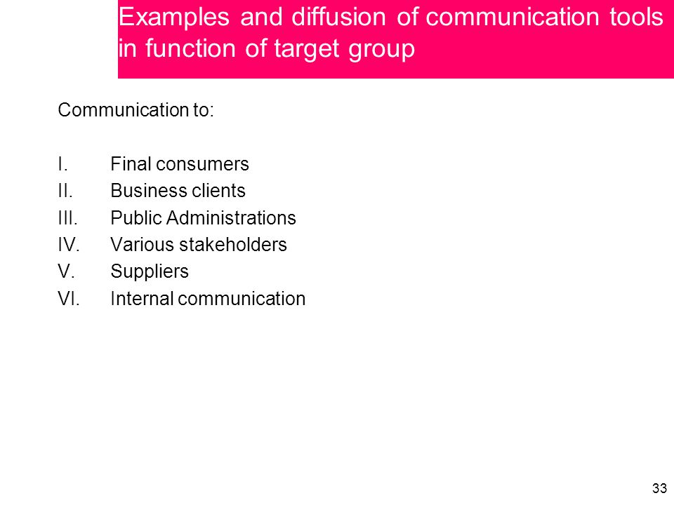 33 Communication to: I.Final consumers II.Business clients III.Public Administrations IV.Various stakeholders V.Suppliers VI.Internal communication Ex