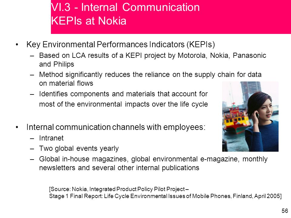 56 VI.3 - Internal Communication KEPIs at Nokia Key Environmental Performances Indicators (KEPIs) –Based on LCA results of a KEPI project by Motorola, Nokia, Panasonic and Philips –Method significantly reduces the reliance on the supply chain for data on material flows –Identifies components and materials that account for most of the environmental impacts over the life cycle Internal communication channels with employees: –Intranet –Two global events yearly –Global in-house magazines, global environmental e-magazine, monthly newsletters and several other internal publications [Source: Nokia, Integrated Product Policy Pilot Project – Stage 1 Final Report: Life Cycle Environmental Issues of Mobile Phones, Finland, April 2005]