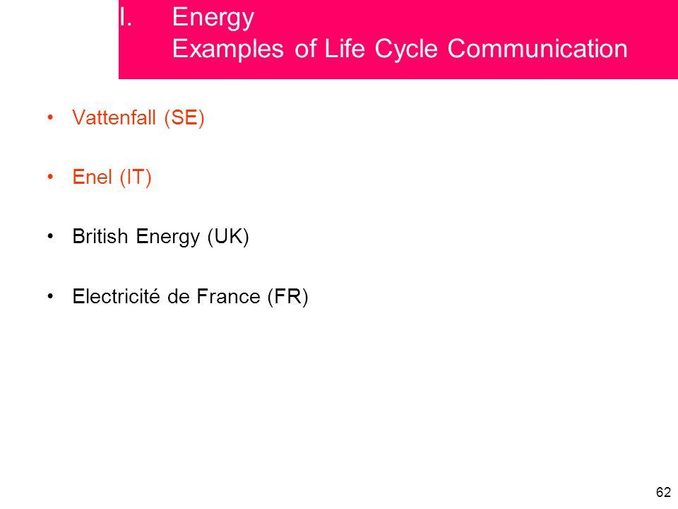 62 Vattenfall (SE) Enel (IT) British Energy (UK) Electricité de France (FR) I.Energy Examples of Life Cycle Communication
