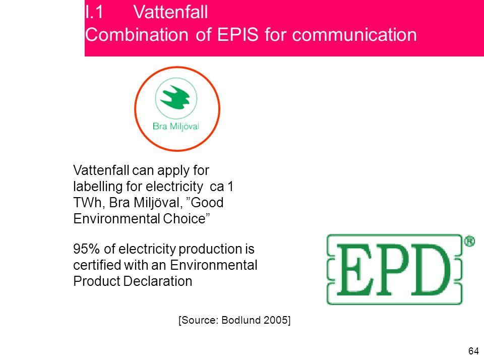 """64 Vattenfall can apply for labelling for electricity ca 1 TWh, Bra Miljöval, """"Good Environmental Choice"""" 95% of electricity production is certified w"""