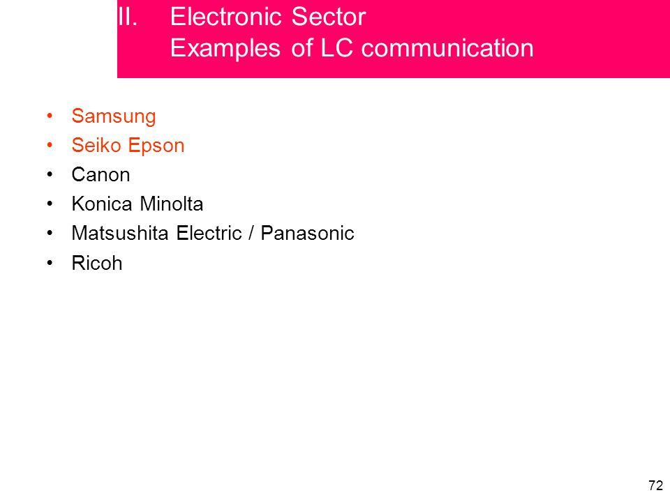 72 Samsung Seiko Epson Canon Konica Minolta Matsushita Electric / Panasonic Ricoh II.Electronic Sector Examples of LC communication