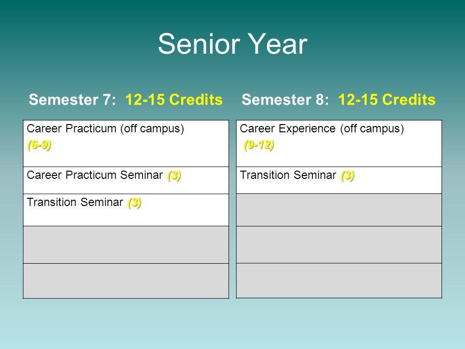 Senior Year Semester 7: 12-15 Credits Career Practicum (off campus)(6-9) (3) Career Practicum Seminar (3) (3) Transition Seminar (3) Semester 8: 12-15 Credits Career Experience (off campus) (9-12) (3) Transition Seminar (3)