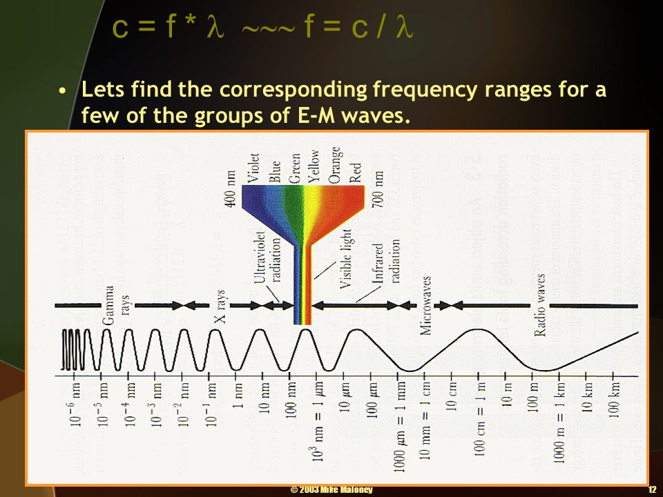 © 2003 Mike Maloney12 c = f *  f = c / Lets find the corresponding frequency ranges for a few of the groups of E-M waves.