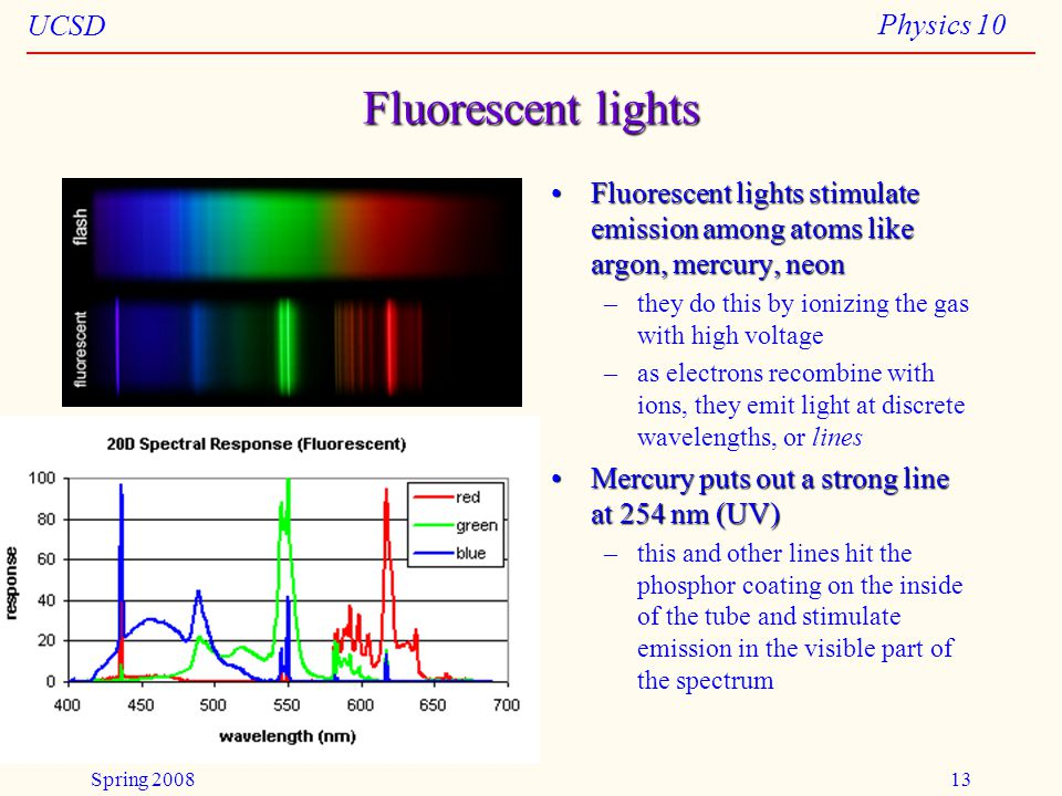 UCSD Physics 10 Spring 200813 Fluorescent lights Fluorescent lights stimulate emission among atoms like argon, mercury, neon –they do this by ionizing the gas with high voltage –as electrons recombine with ions, they emit light at discrete wavelengths, or lines Mercury puts out a strong line at 254 nm (UV) –this and other lines hit the phosphor coating on the inside of the tube and stimulate emission in the visible part of the spectrum