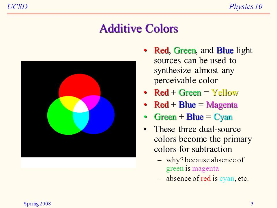 UCSD Physics 10 Spring 20085 Additive Colors,, and light sources can be used to synthesize almost any perceivable colorRed, Green, and Blue light sour