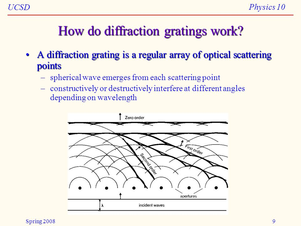 UCSD Physics 10 Spring 20089 How do diffraction gratings work? A diffraction grating is a regular array of optical scattering pointsA diffraction grat