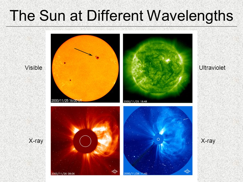 The Sun at Different Wavelengths VisibleUltraviolet X-ray