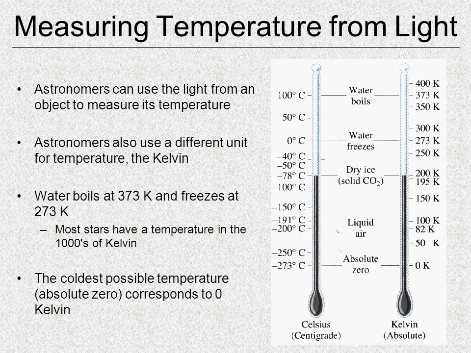 Measuring Temperature from Light Astronomers can use the light from an object to measure its temperature Astronomers also use a different unit for temperature, the Kelvin Water boils at 373 K and freezes at 273 K –Most stars have a temperature in the 1000 s of Kelvin The coldest possible temperature (absolute zero) corresponds to 0 Kelvin
