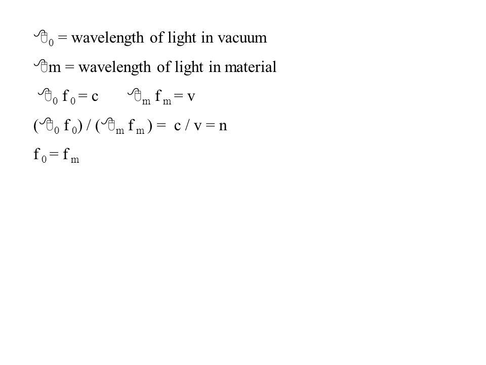 8 0 = wavelength of light in vacuum 8 m = wavelength of light in material 8 0 f 0 = c 8 m f m = v ( 8 0 f 0 ) / ( 8 m f m ) = c / v = n f 0 = f m