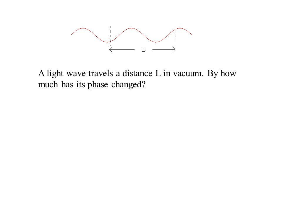 A light wave travels a distance L in vacuum. By how much has its phase changed