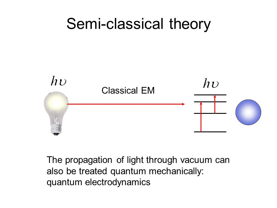 Semi-classical theory Classical EM The propagation of light through vacuum can also be treated quantum mechanically: quantum electrodynamics