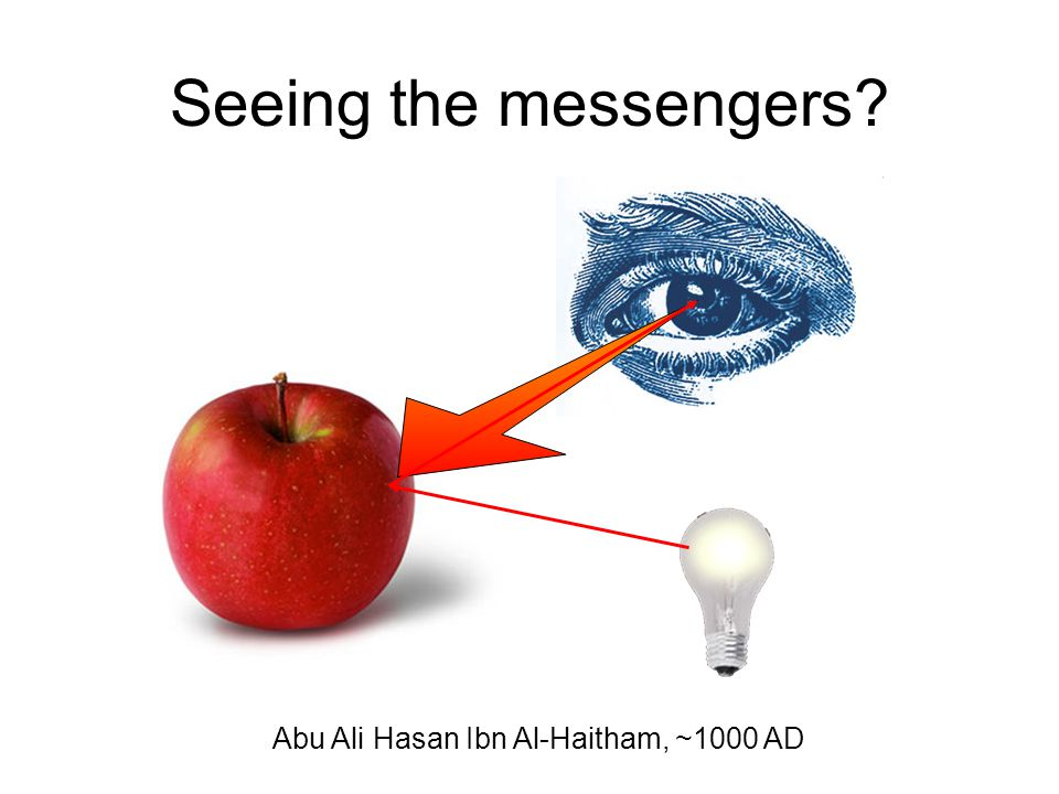 Seeing the messengers Abu Ali Hasan Ibn Al-Haitham, ~1000 AD