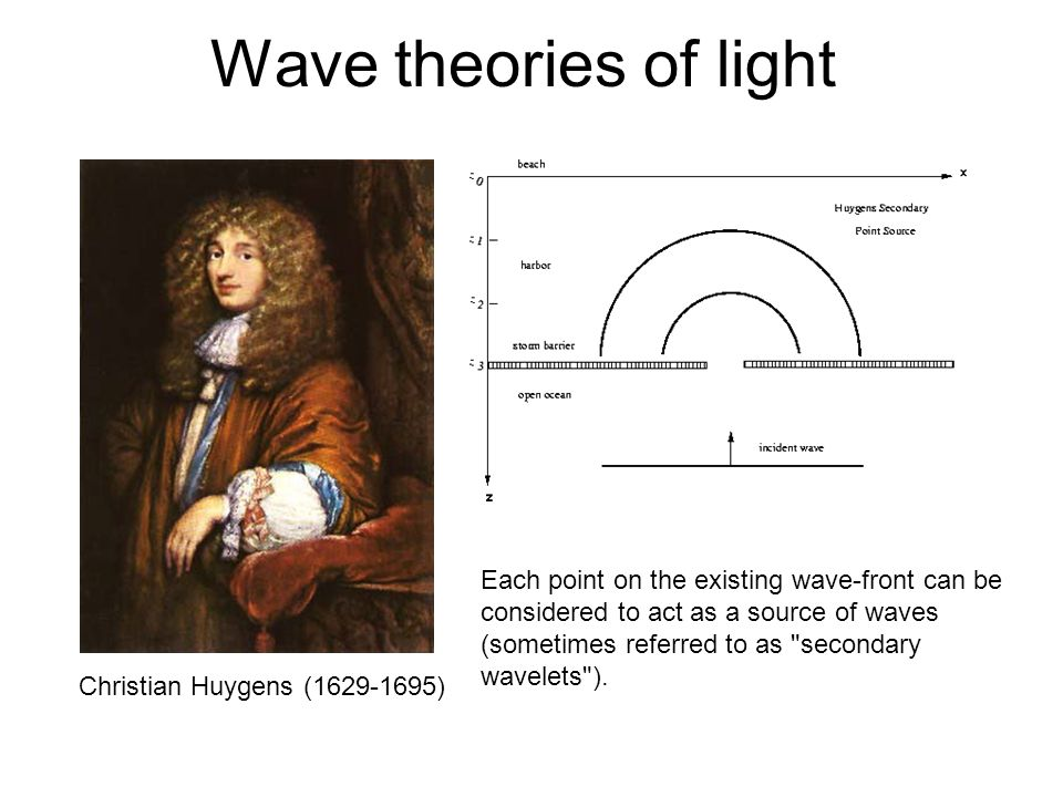 Wave theories of light Christian Huygens ( ) Each point on the existing wave-front can be considered to act as a source of waves (sometimes referred to as secondary wavelets ).