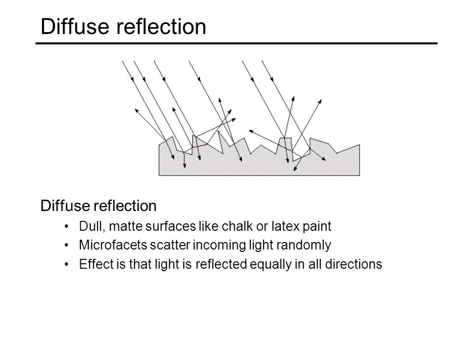 Diffuse reflection Dull, matte surfaces like chalk or latex paint Microfacets scatter incoming light randomly Effect is that light is reflected equally in all directions