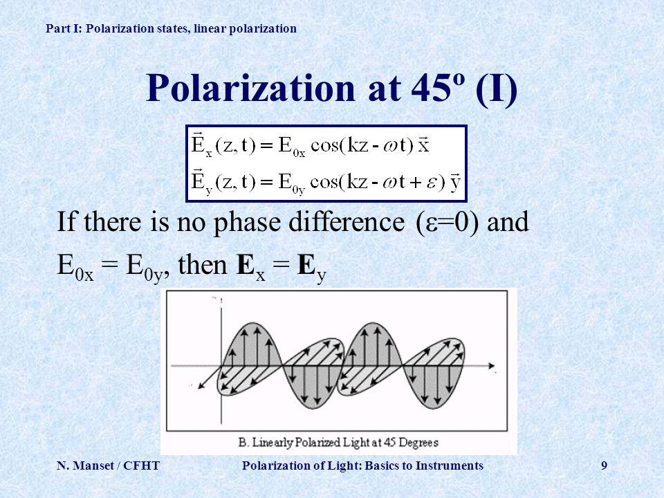 N. Manset / CFHTPolarization of Light: Basics to Instruments80