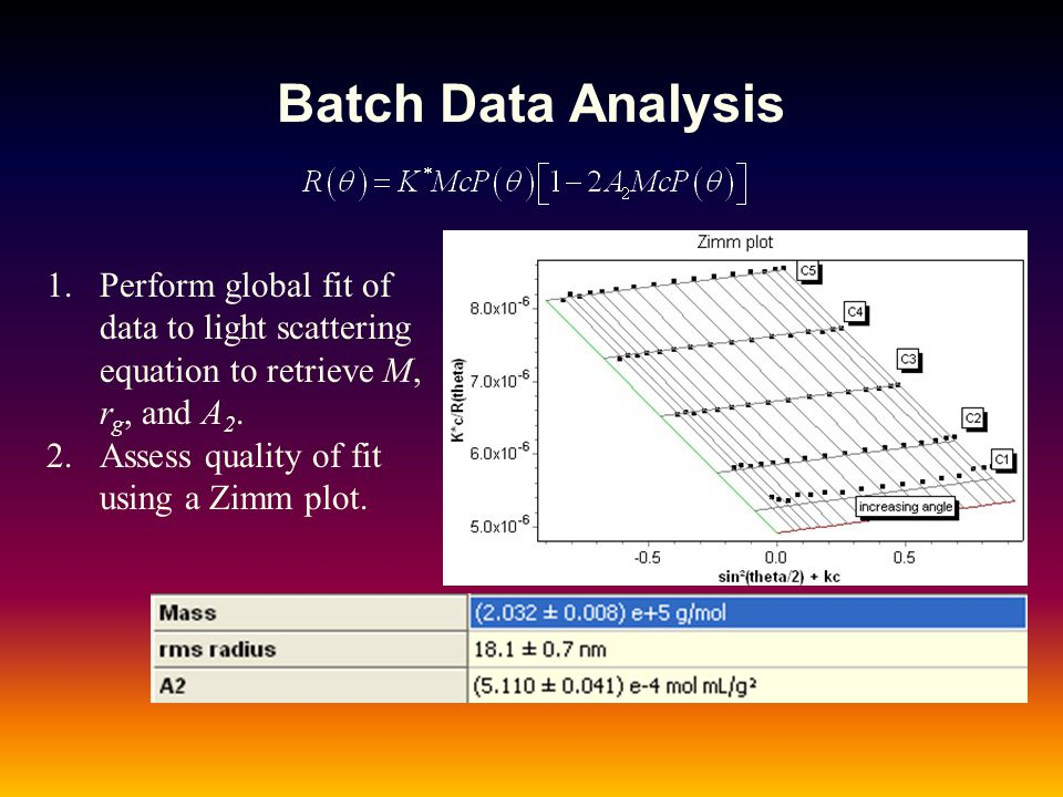 Batch Data Analysis 1.Perform global fit of data to light scattering equation to retrieve M, r g, and A 2. 2.Assess quality of fit using a Zimm plot.
