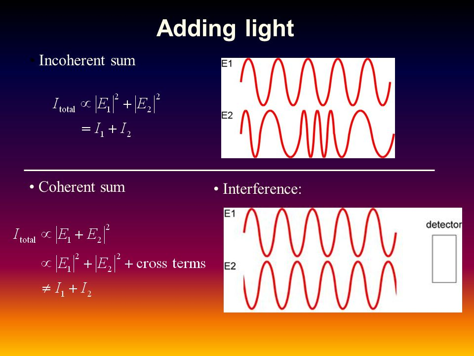 Adding light Interference: Incoherent sum Coherent sum