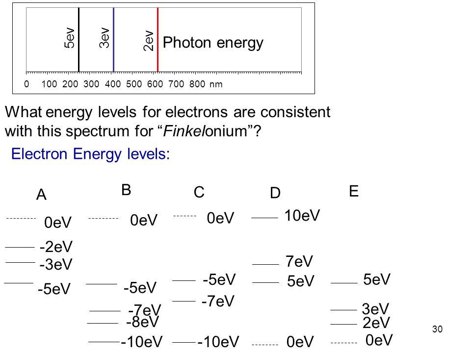"30 -2eV -3eV -5eV 0eV -7eV -5eV -8eV What energy levels for electrons are consistent with this spectrum for ""Finkelonium""? Electron Energy levels: 5ev"