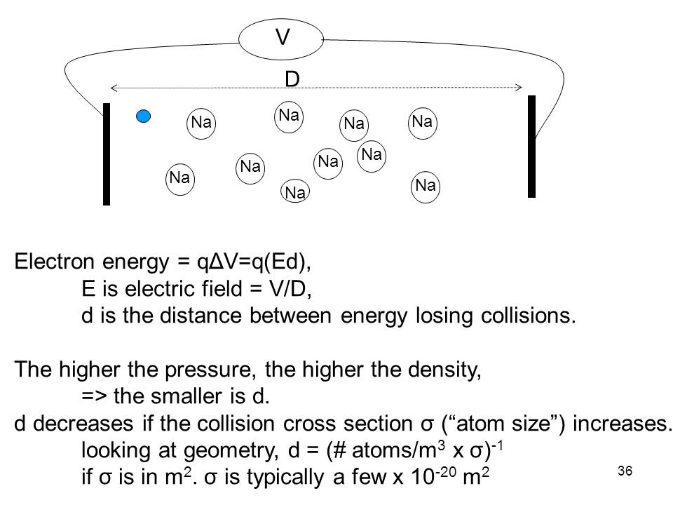 36 V Na Electron energy = qΔV=q(Ed), E is electric field = V/D, d is the distance between energy losing collisions. The higher the pressure, the highe