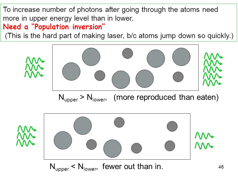 """46 To increase number of photons after going through the atoms need more in upper energy level than in lower. Need a """"Population inversion"""" (This is t"""