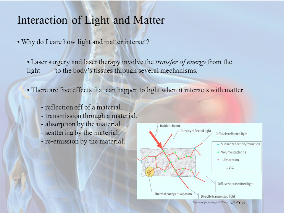 Interaction of Light and Matter Why do I care how light and matter interact.